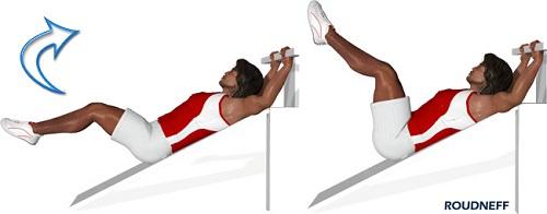 musculation et exercices abdominaux du relevé de jambes sur plan incliné