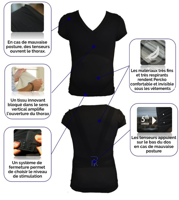 Présentation T-shirt Perckoavis prix